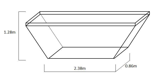 2.5m3 Skip Bin Hire Canberra